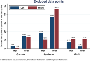 Excluded-Data-Points